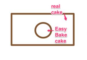cake sketch